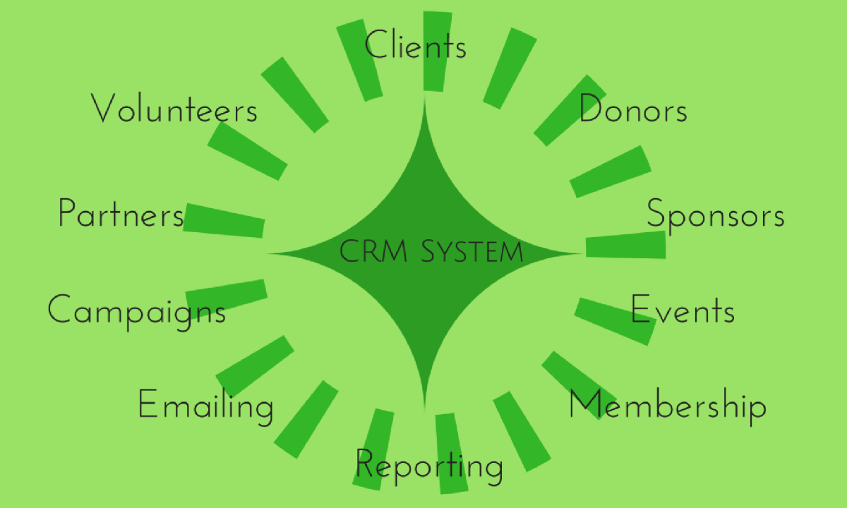 crm_system.png